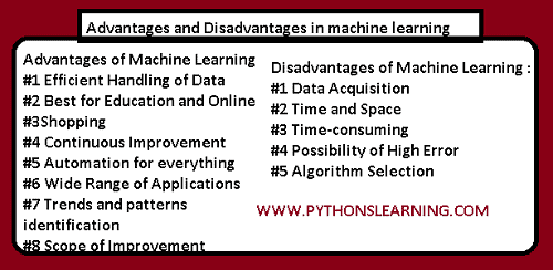 Read more about the article explain advantages and disadvantages in machine learning