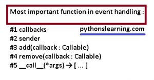 Event handling in python tutorials point