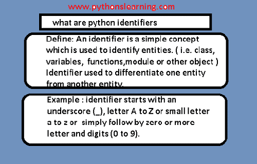 You are currently viewing which is valid identifier in python 3.10