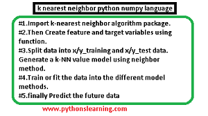 Read more about the article k nearest neighbor python 3.10