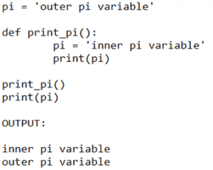 Read more about the article Scope Resolution in Python tutorials point